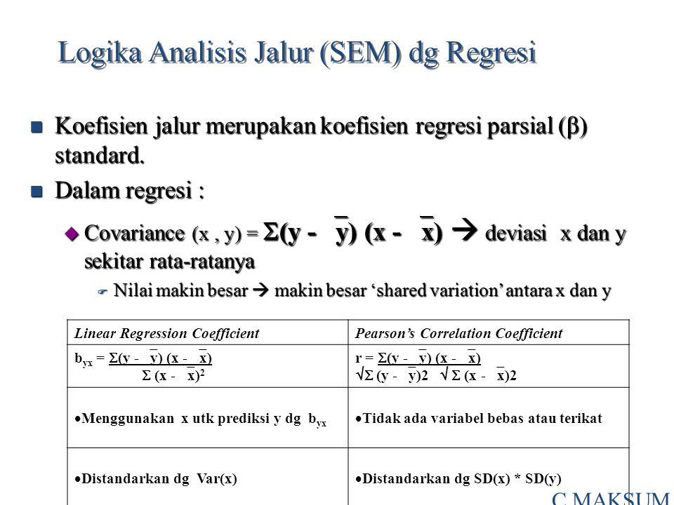 Logika Analisis Jalur (SEM) dg Regresi