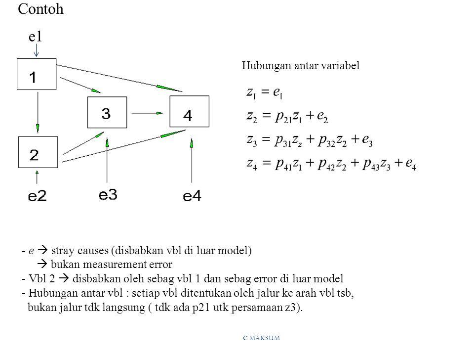 Contoh e1 Hubungan antar variabel