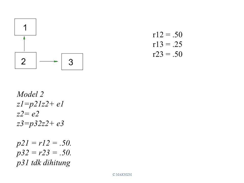 r12 = .50 r13 = .25 r23 = .50 Model 2 z1=p21z2+ e1 z2= e2 z3=p32z2+ e3