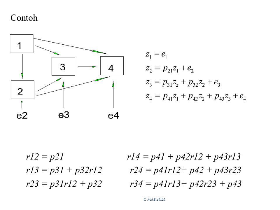 Contoh r12 = p21 r14 = p41 + p42r12 + p43r13. r13 = p31 + p32r12 r24 = p41r12+ p42 + p43r23.