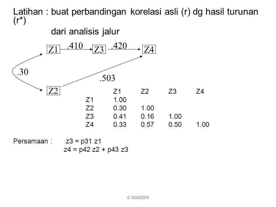 dari analisis jalur .410 .420 Z1 Z3 Z4 .30 .503 Z2 Z1 1.00