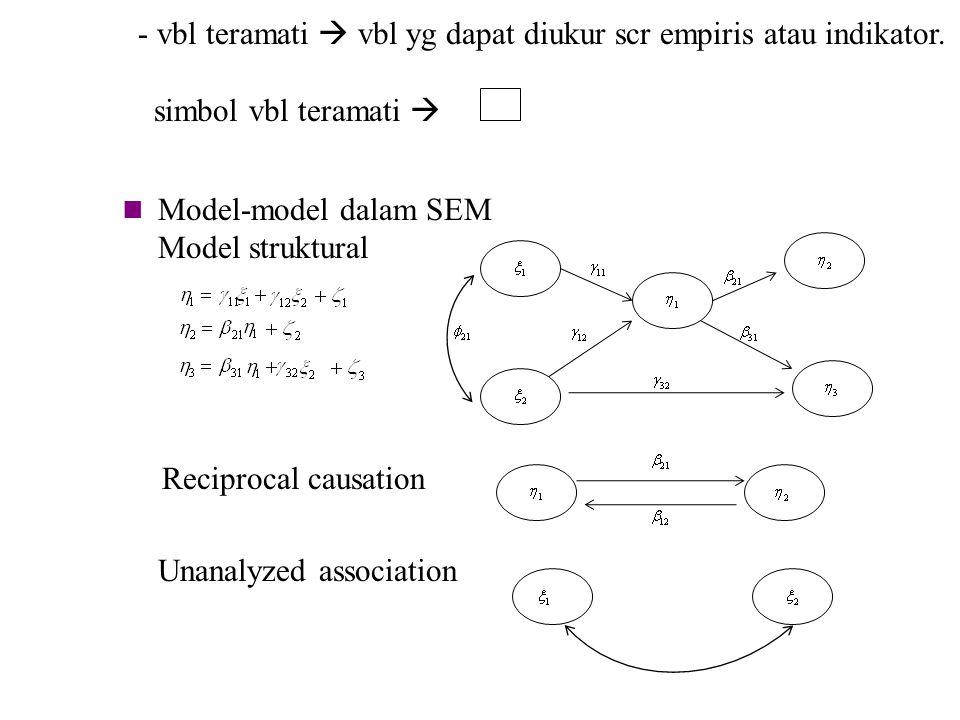vbl teramati  vbl yg dapat diukur scr empiris atau indikator.
