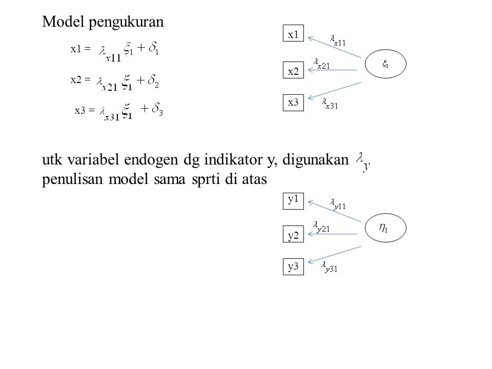 utk variabel endogen dg indikator y, digunakan