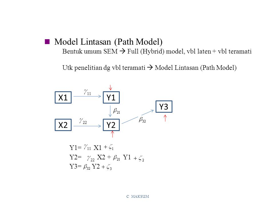 odel Lintasan (Path Model)