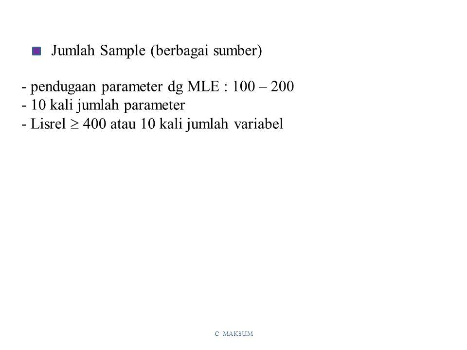 Jumlah Sample (berbagai sumber)