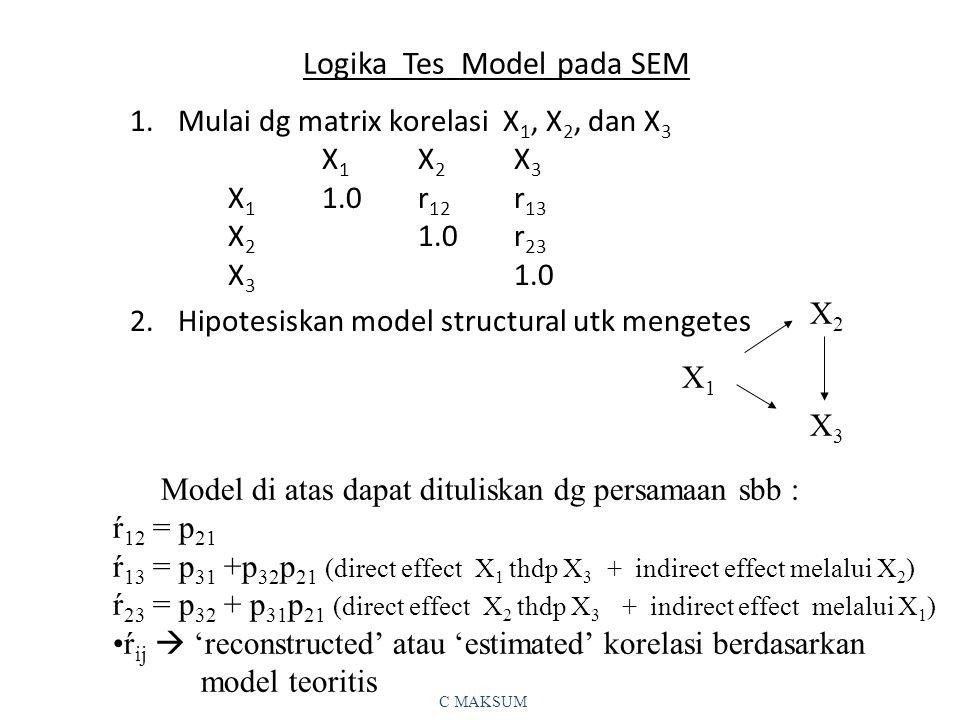 Logika Tes Model pada SEM