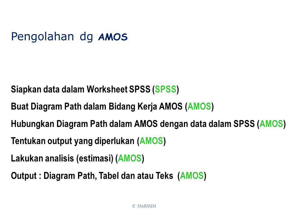 Pengolahan dg AMOS Siapkan data dalam Worksheet SPSS (SPSS)