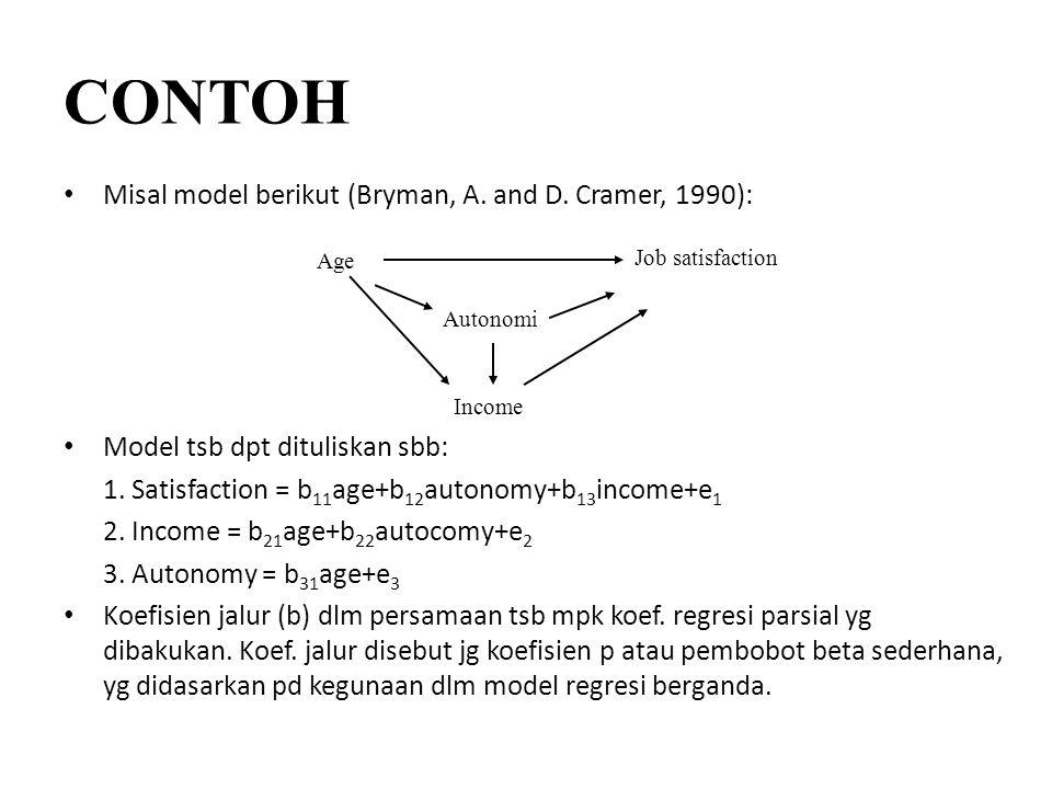 CONTOH Misal model berikut (Bryman, A. and D. Cramer, 1990):