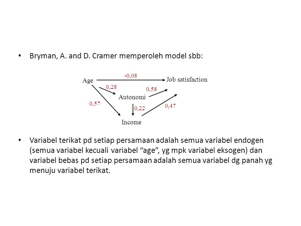 Bryman, A. and D. Cramer memperoleh model sbb: