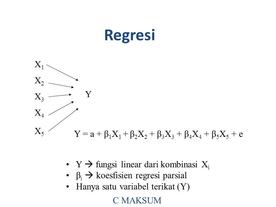Regresi X1 X2 Y X3 X4 X5 Y = a + β1X1 + β2X2 + β3X3 + β4X4 + β5X5 + e