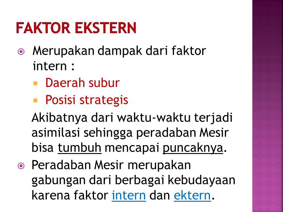 Faktor Ekstern Merupakan dampak dari faktor intern : Daerah subur