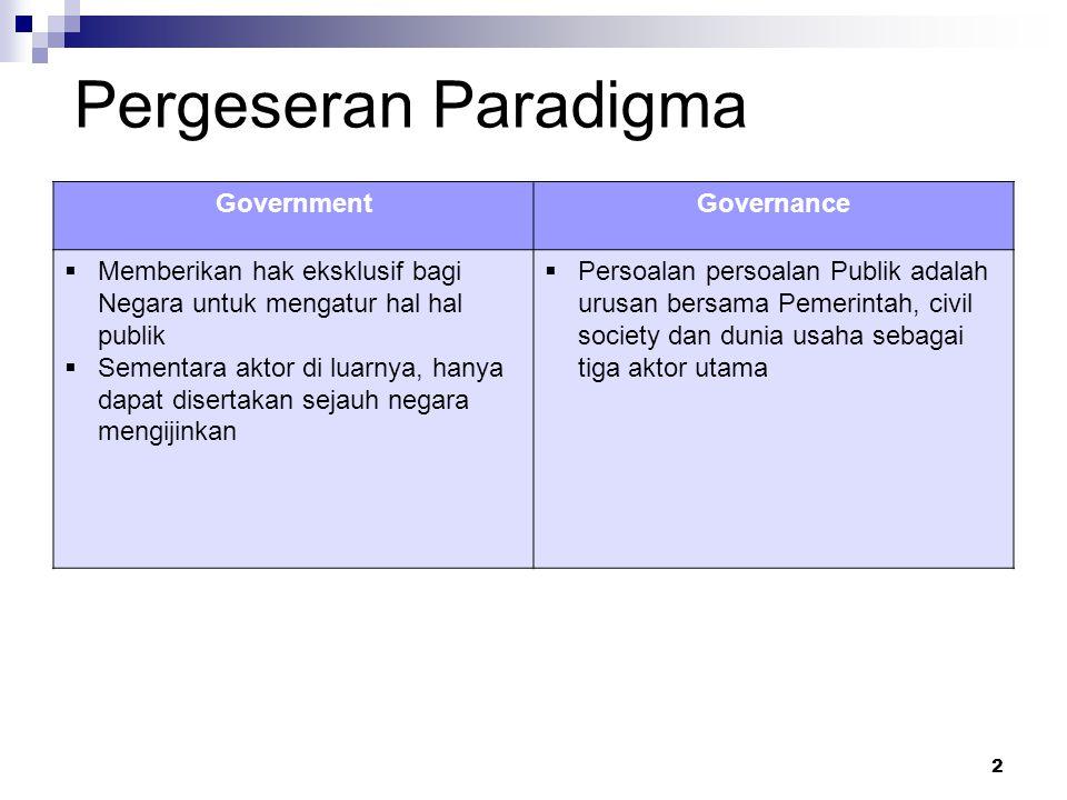 Pergeseran Paradigma Government Governance