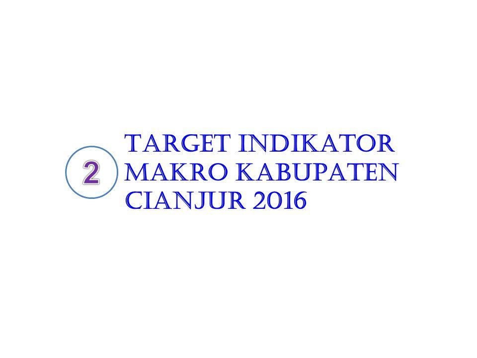 TARGET INDIKATOR MAKRO KABUPATEN CIANJUR 2016
