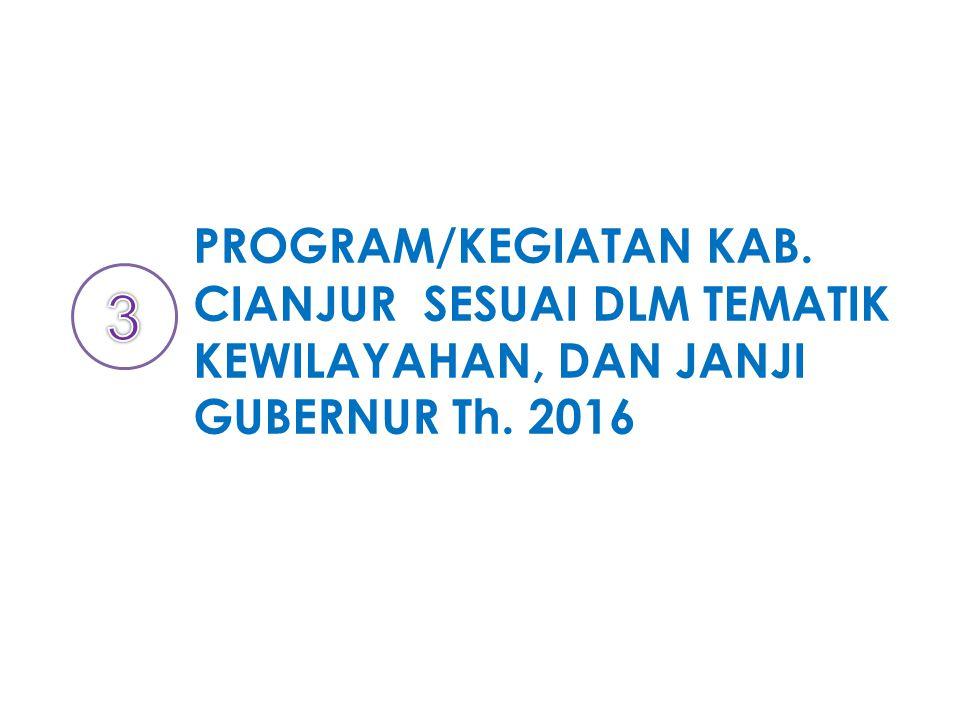 PROGRAM/KEGIATAN KAB. CIANJUR SESUAI DLM TEMATIK KEWILAYAHAN, DAN JANJI GUBERNUR Th. 2016