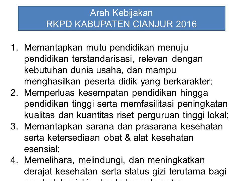 RKPD KABUPATEN CIANJUR 2016