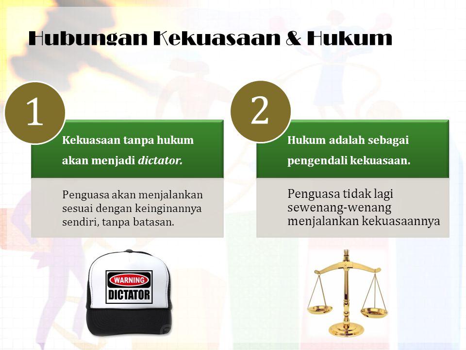 Hubungan Kekuasaan & Hukum