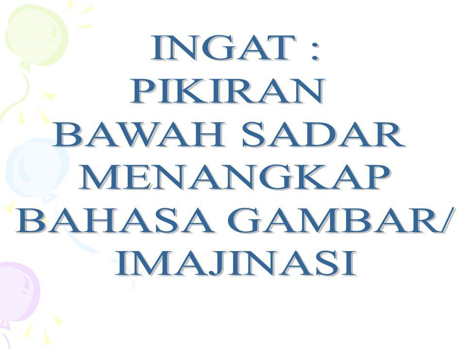 INGAT : PIKIRAN BAWAH SADAR MENANGKAP BAHASA GAMBAR/ IMAJINASI