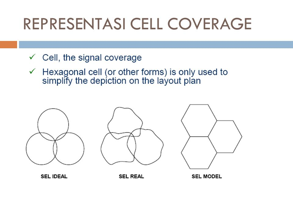 REPRESENTASI CELL COVERAGE