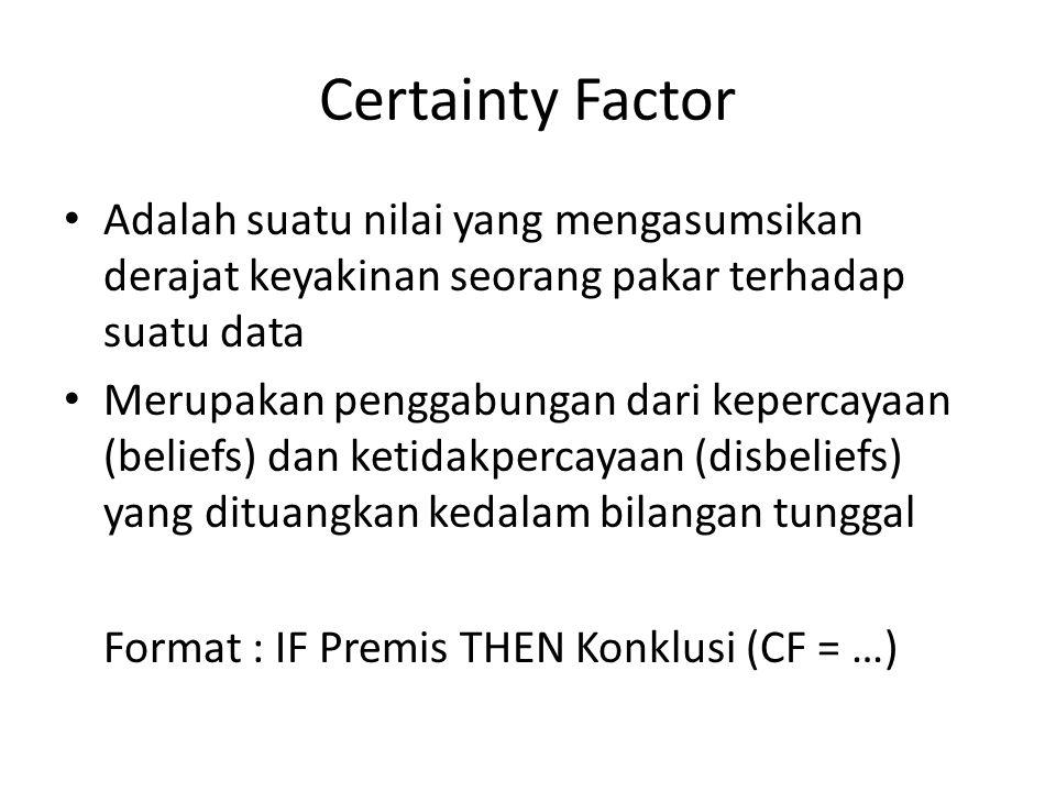 Certainty Factor Adalah suatu nilai yang mengasumsikan derajat keyakinan seorang pakar terhadap suatu data.