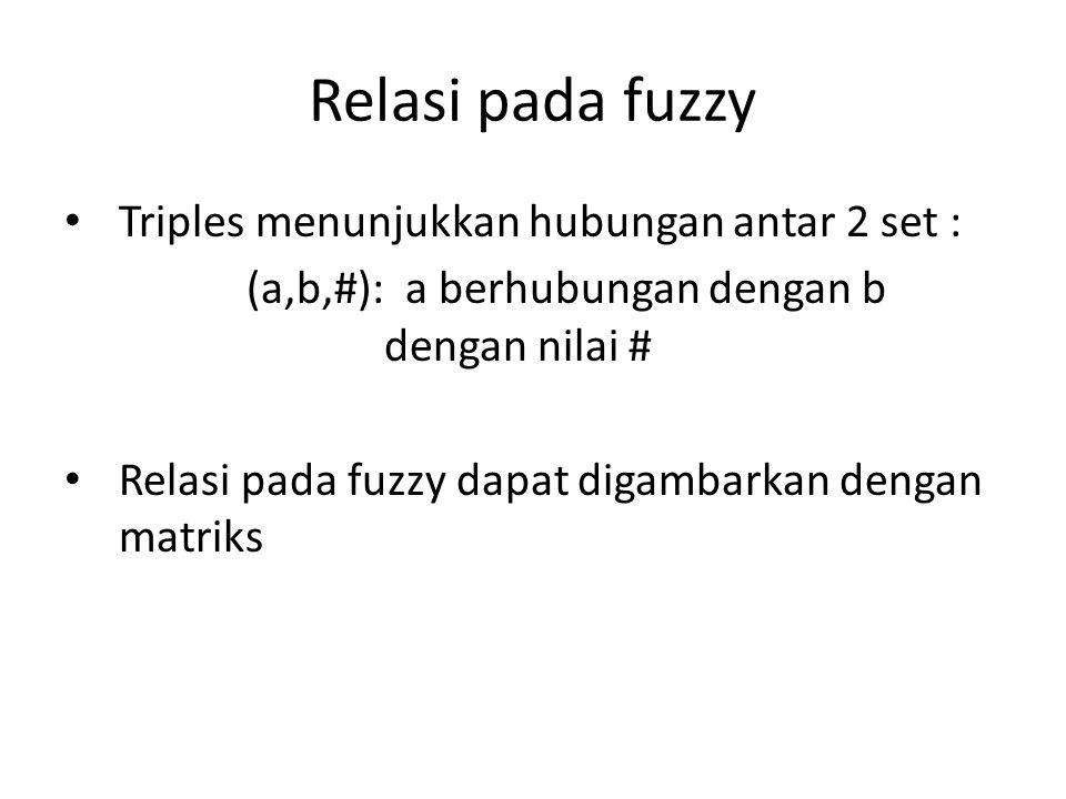 Relasi pada fuzzy Triples menunjukkan hubungan antar 2 set :