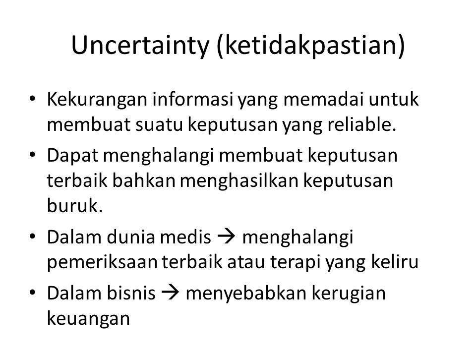 Uncertainty (ketidakpastian)