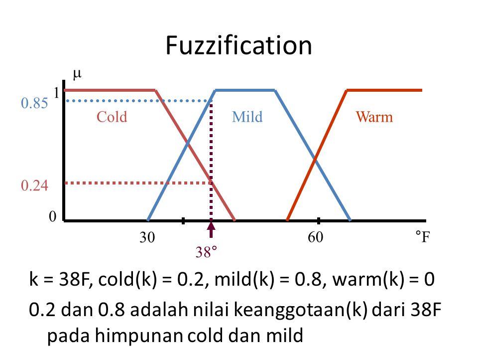 Fuzzification k = 38F, cold(k) = 0.2, mild(k) = 0.8, warm(k) = 0