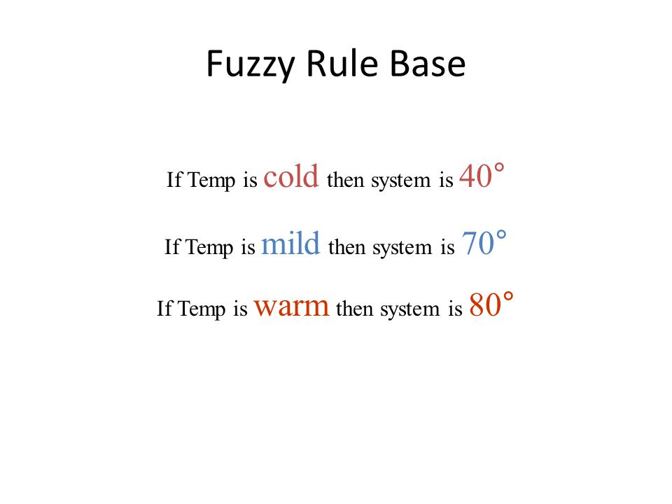 Fuzzy Rule Base If Temp is cold then system is 40°