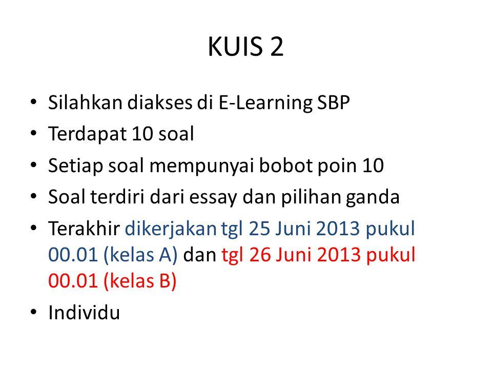 KUIS 2 Silahkan diakses di E-Learning SBP Terdapat 10 soal