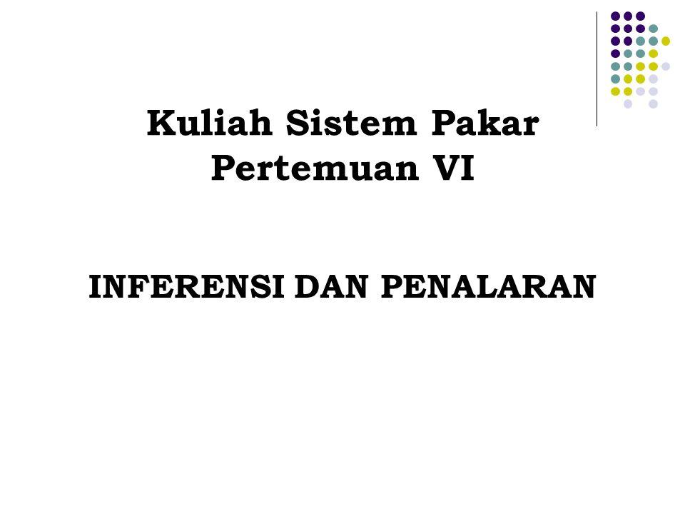 Kuliah Sistem Pakar Pertemuan VI