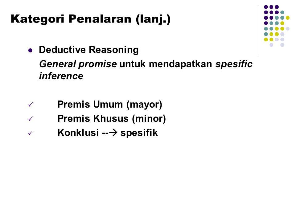 Kategori Penalaran (lanj.)