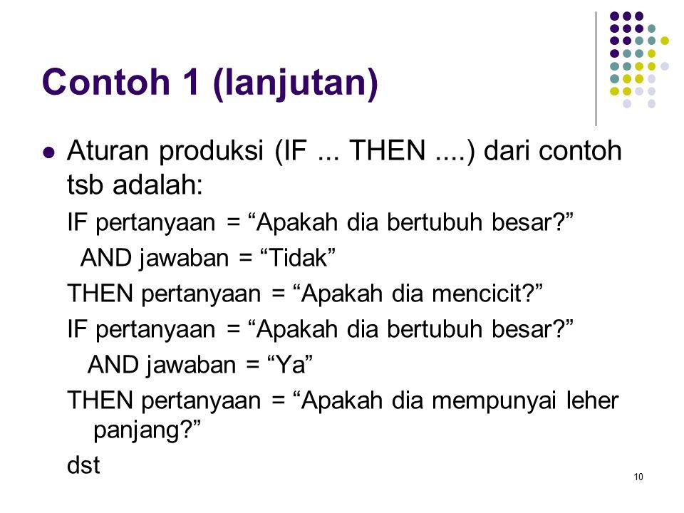Contoh 1 (lanjutan) Aturan produksi (IF ... THEN ....) dari contoh tsb adalah: IF pertanyaan = Apakah dia bertubuh besar