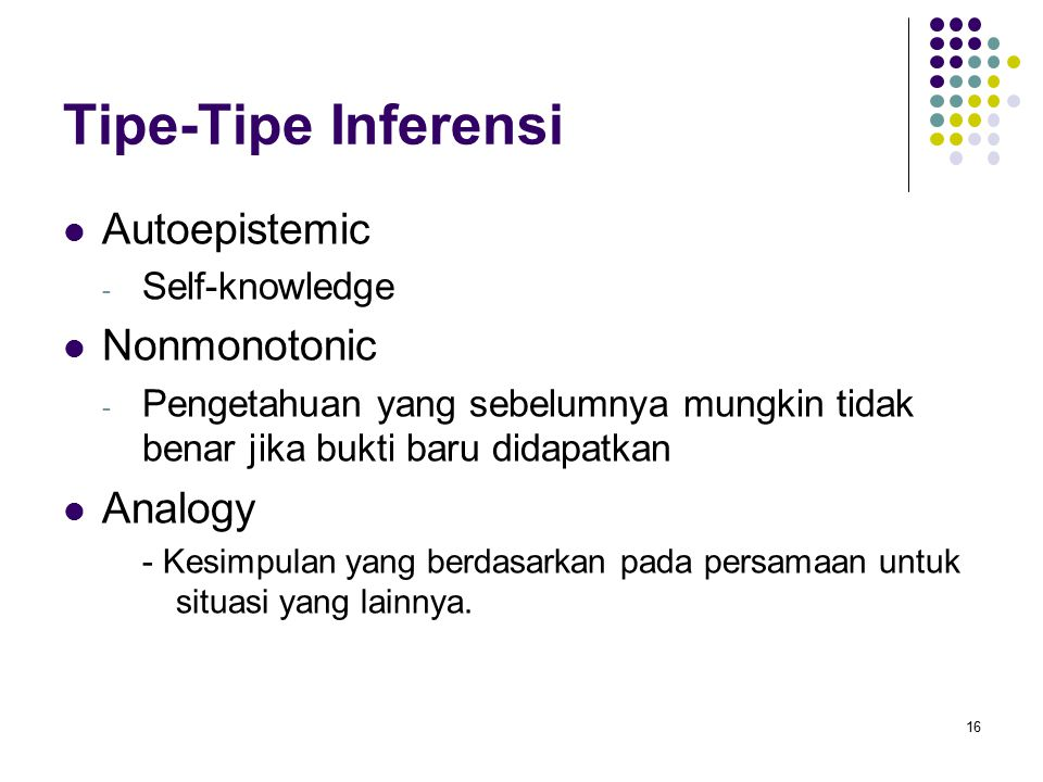 Tipe-Tipe Inferensi Autoepistemic Nonmonotonic Analogy Self-knowledge