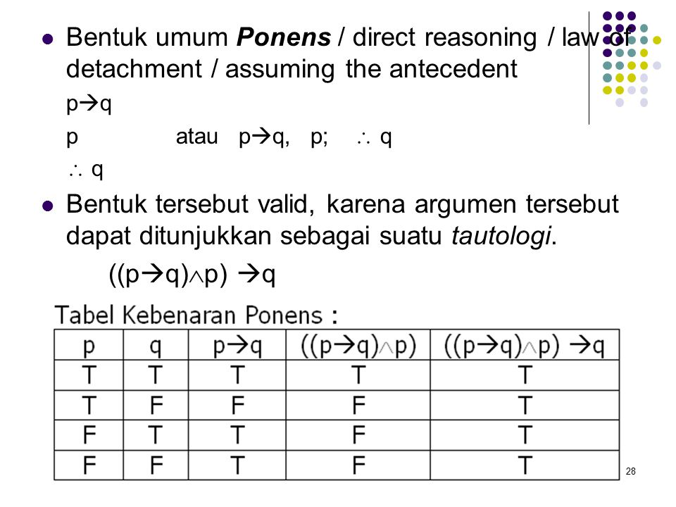 Bentuk umum Ponens / direct reasoning / law of detachment / assuming the antecedent