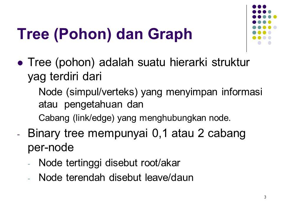 Tree (Pohon) dan Graph Tree (pohon) adalah suatu hierarki struktur yag terdiri dari.