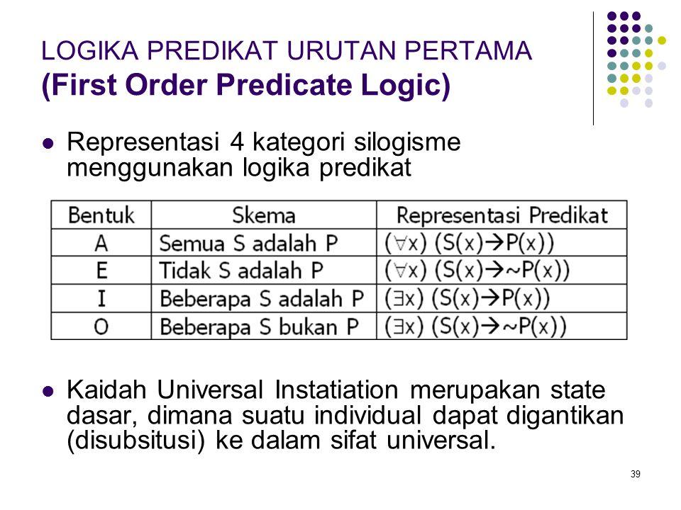 LOGIKA PREDIKAT URUTAN PERTAMA (First Order Predicate Logic)