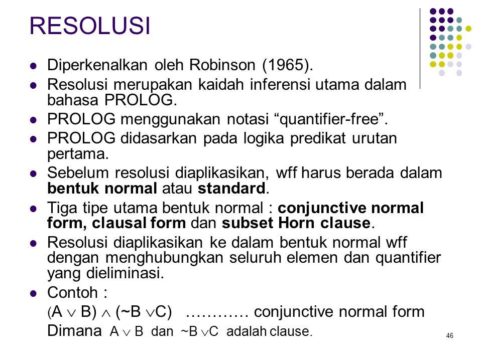 RESOLUSI Diperkenalkan oleh Robinson (1965).