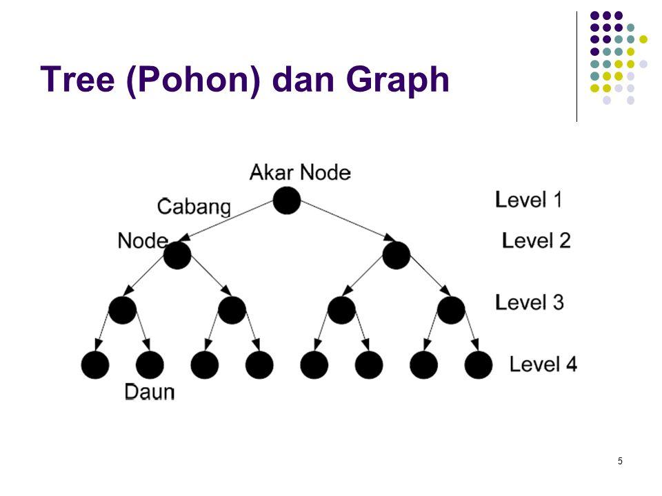 Tree (Pohon) dan Graph