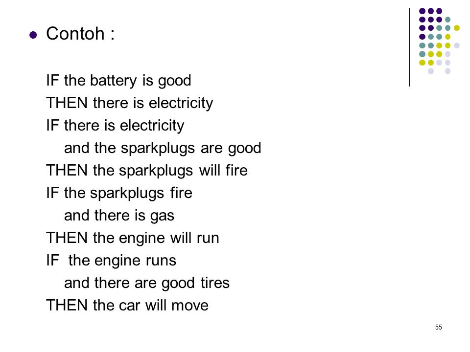 Contoh : IF the battery is good THEN there is electricity