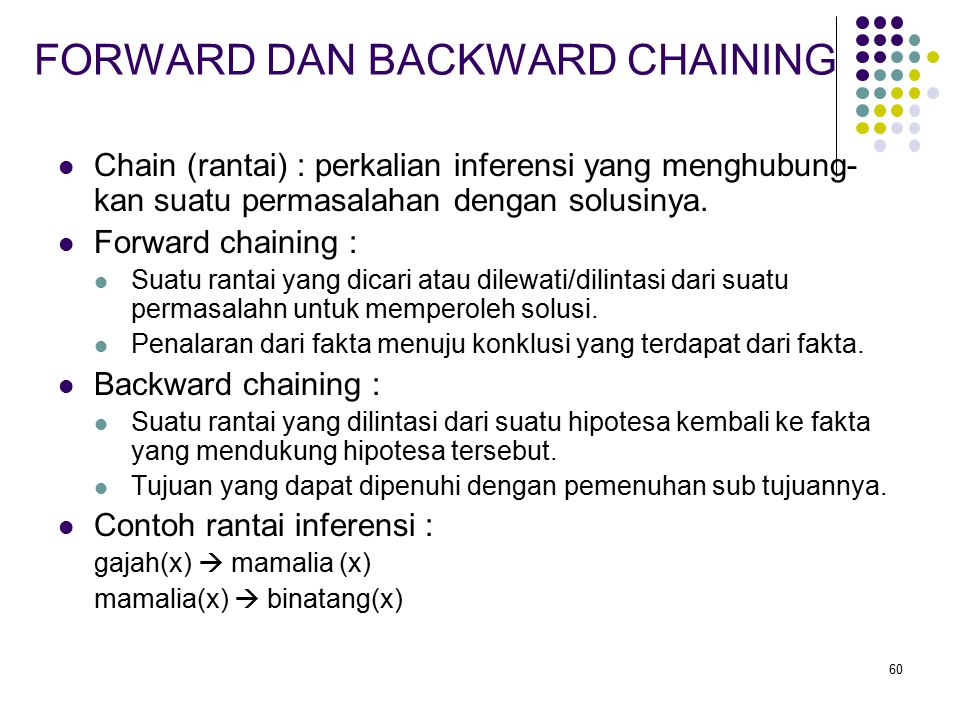 FORWARD DAN BACKWARD CHAINING