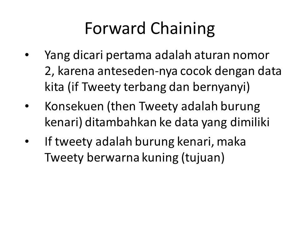 Forward Chaining Yang dicari pertama adalah aturan nomor 2, karena anteseden-nya cocok dengan data kita (if Tweety terbang dan bernyanyi)