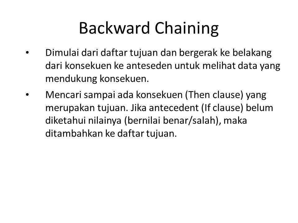 Backward Chaining Dimulai dari daftar tujuan dan bergerak ke belakang dari konsekuen ke anteseden untuk melihat data yang mendukung konsekuen.