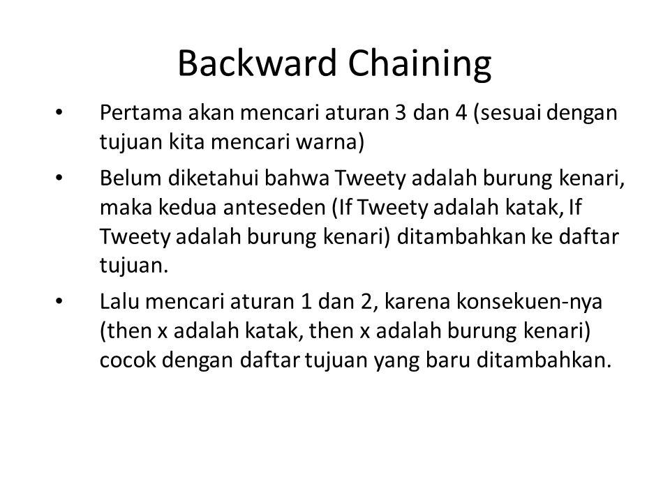 Backward Chaining Pertama akan mencari aturan 3 dan 4 (sesuai dengan tujuan kita mencari warna)