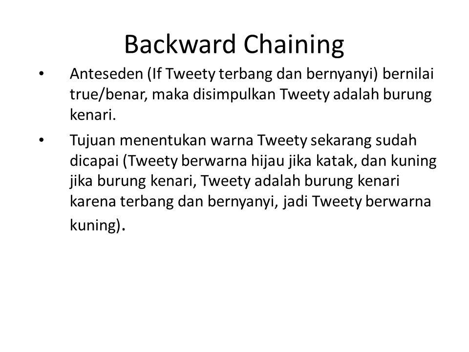 Backward Chaining Anteseden (If Tweety terbang dan bernyanyi) bernilai true/benar, maka disimpulkan Tweety adalah burung kenari.