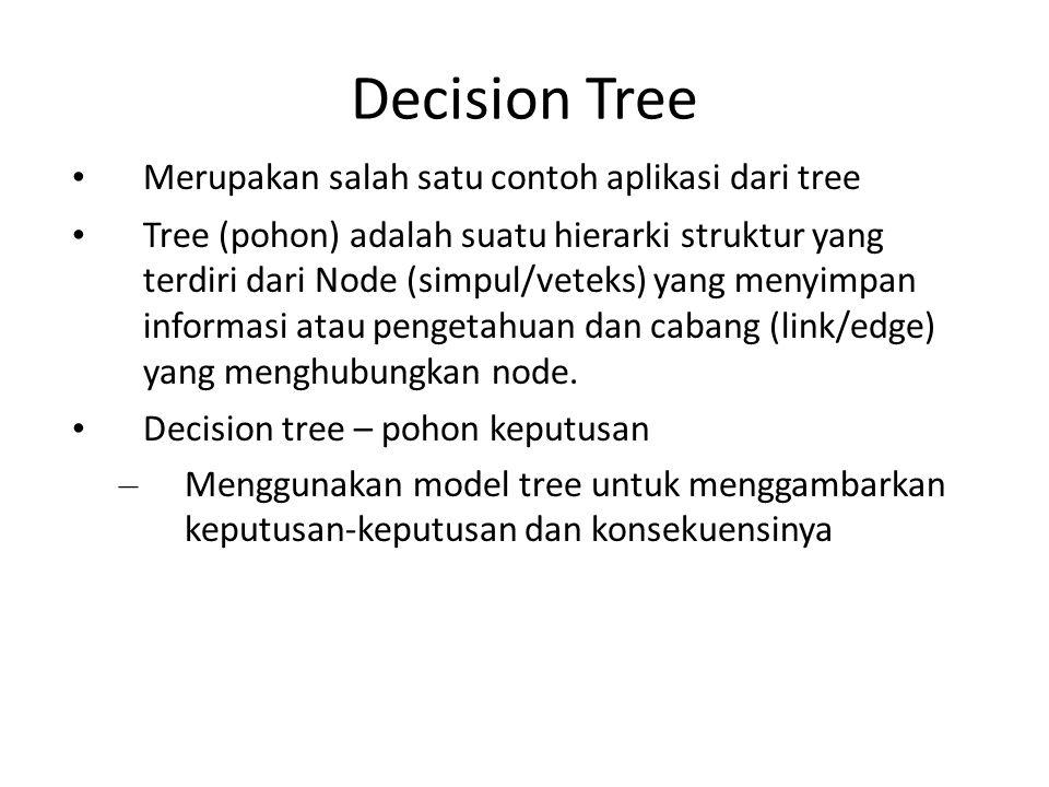 Decision Tree Merupakan salah satu contoh aplikasi dari tree