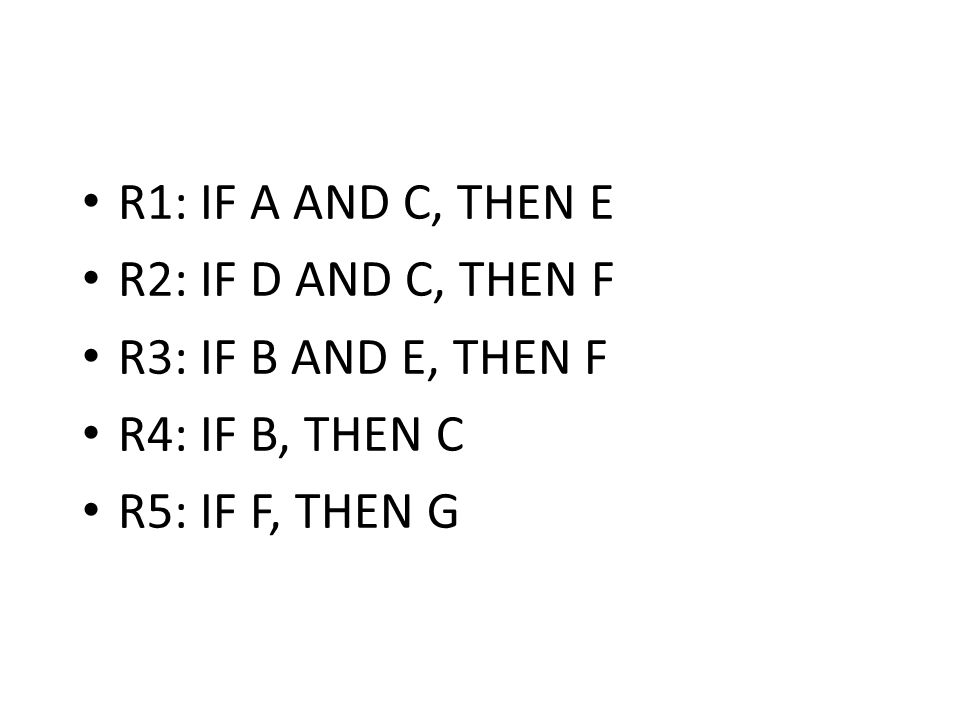 R1: IF A AND C, THEN E R2: IF D AND C, THEN F R3: IF B AND E, THEN F