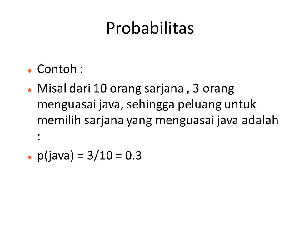 Probabilitas Contoh : Misal dari 10 orang sarjana , 3 orang menguasai java, sehingga peluang untuk memilih sarjana yang menguasai java adalah :
