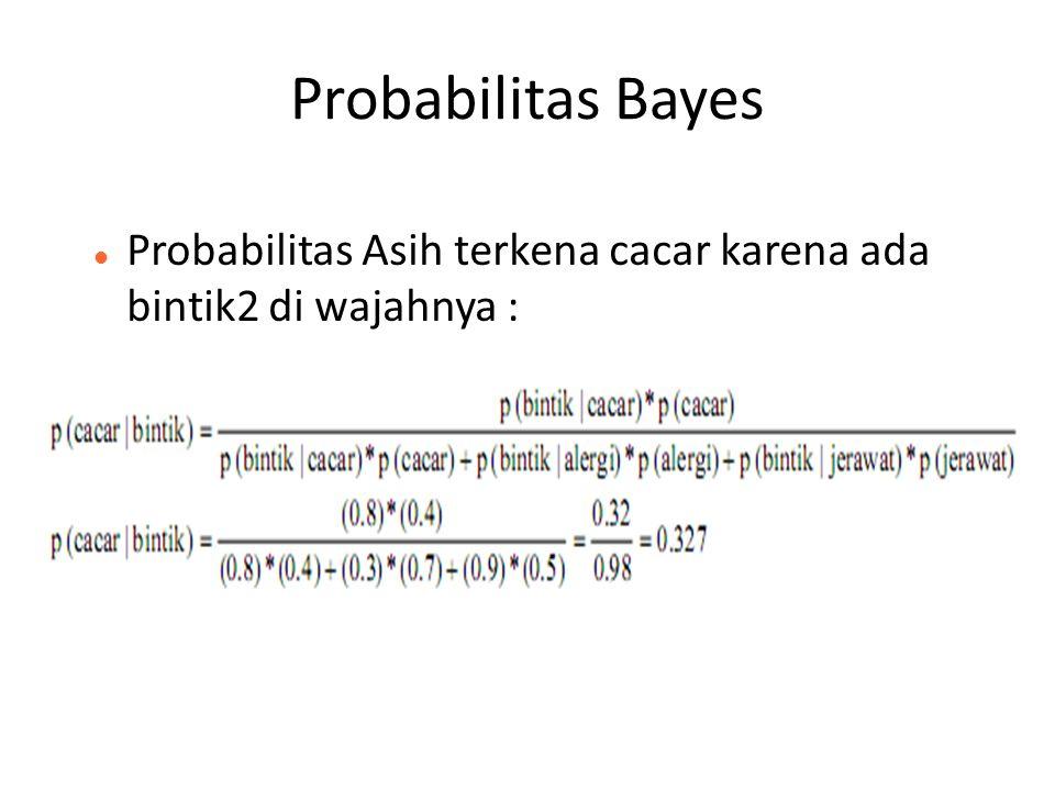 Probabilitas Bayes Probabilitas Asih terkena cacar karena ada bintik2 di wajahnya : 31