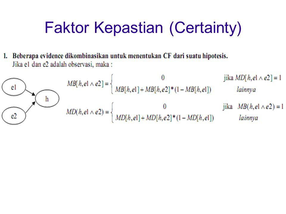 Faktor Kepastian (Certainty)