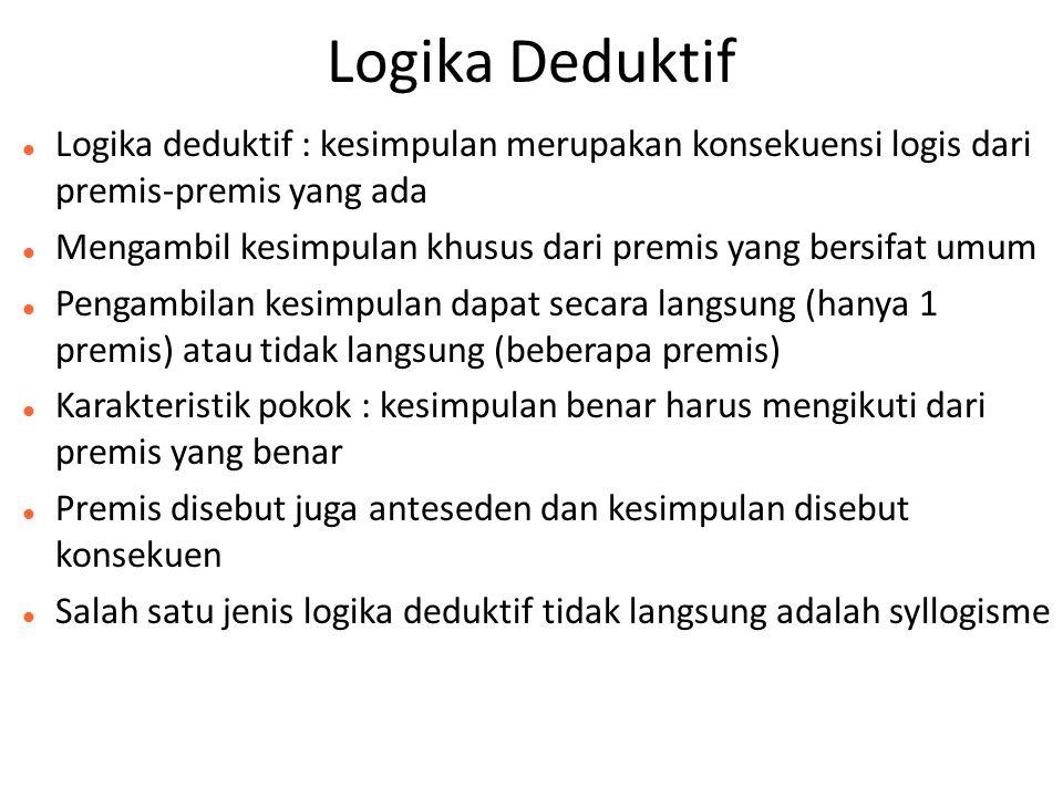 Logika Deduktif Logika deduktif : kesimpulan merupakan konsekuensi logis dari premis-premis yang ada.