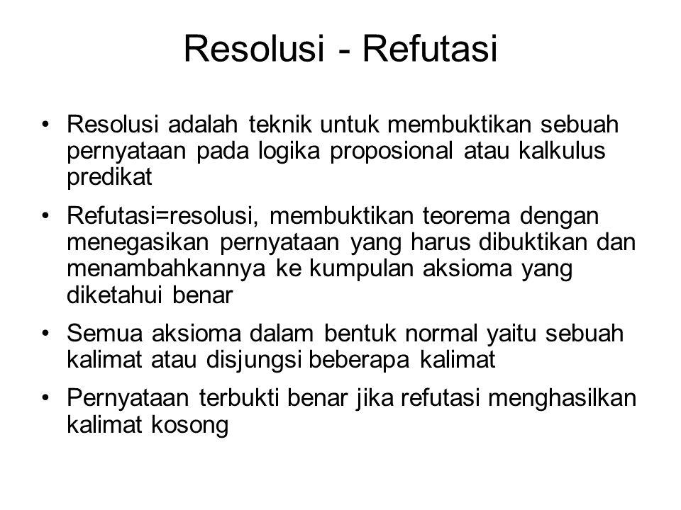 Resolusi - Refutasi Resolusi adalah teknik untuk membuktikan sebuah pernyataan pada logika proposional atau kalkulus predikat.